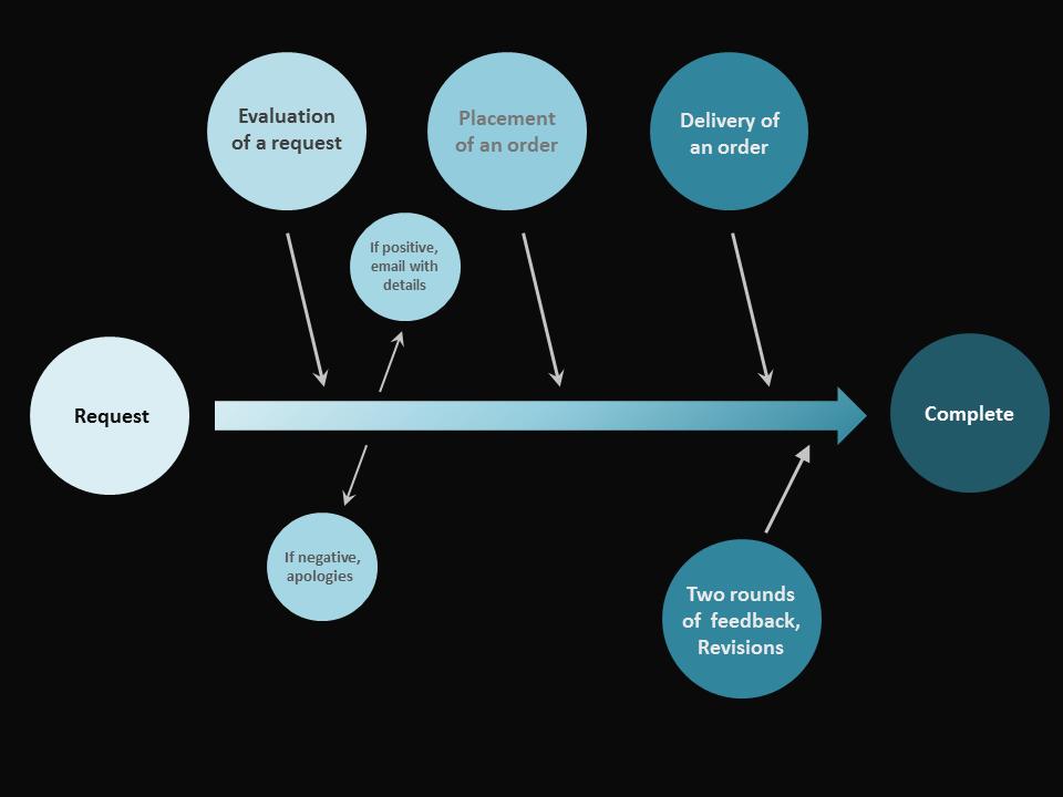 diagram blue